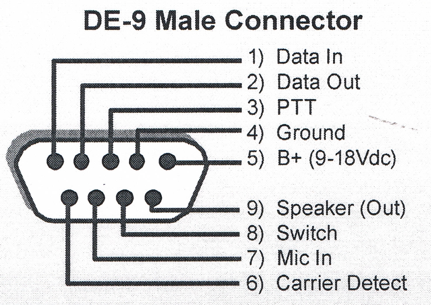 sd170ex_pinout economy 2 way distributors inc sd 170e series synthesized rf Basic Electrical Wiring Diagrams at n-0.co